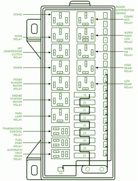 1993 oldsmobile cutlass dash fuse box diagram circuit wiring diagrams
