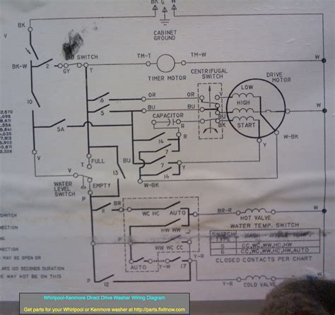 kenmore washer wiring diagram wiring diagrams and schematics appliantology