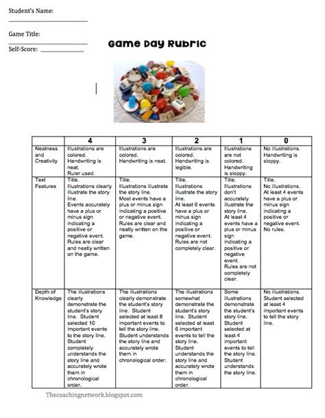 game design rubric the coaching network student game day lesson plan