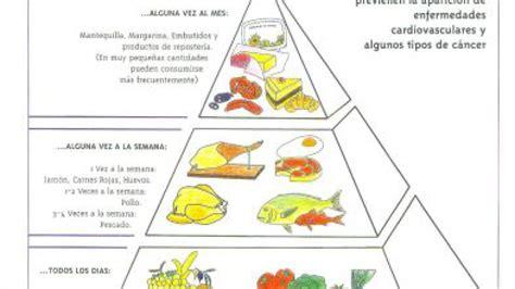 tabla nutricional de alimentos tablas de composicion de alimentos farmaciaestaciondelarobla com tabla nutricional de alimentos