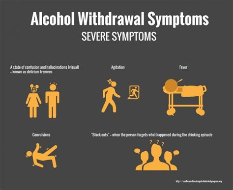 Addiction Detox At Home by Severe Withdrawal Symptoms Info Graphics On