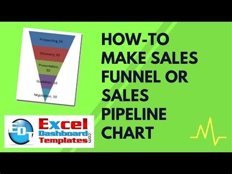 qlikview tutorial french funnel chart