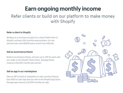shopify themes revenue sumo growth study how shopify increased revenue 90 in