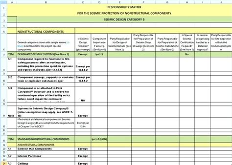 delegation of authority matrix template authority matrix template format contemporary
