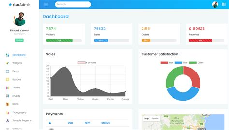 best free bootstrap admin template for web applications