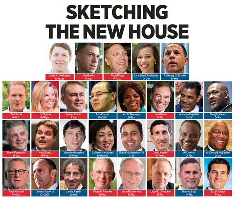 why are there more house members than senate members the house s fresh face already taking shape