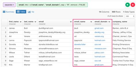 email domain list quick tip extracting domain names from email addresses