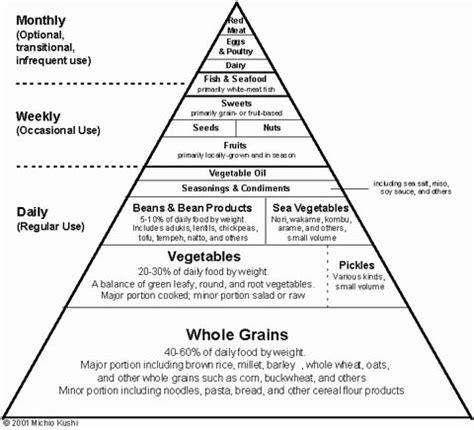 es la dieta macrobiotca cookiteando el blog de cookiteca