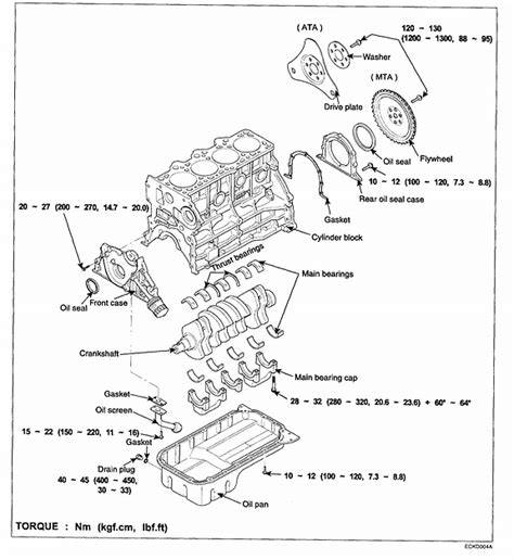 2005 hyundai accent engine diagram trusted wiring diagrams 2005 hyundai accent parts diagram wiring diagram for free