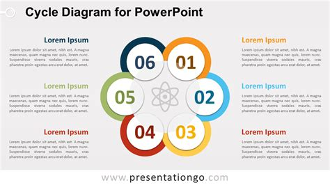 powerpoint diagram templates free cycle diagram for powerpoint presentationgo