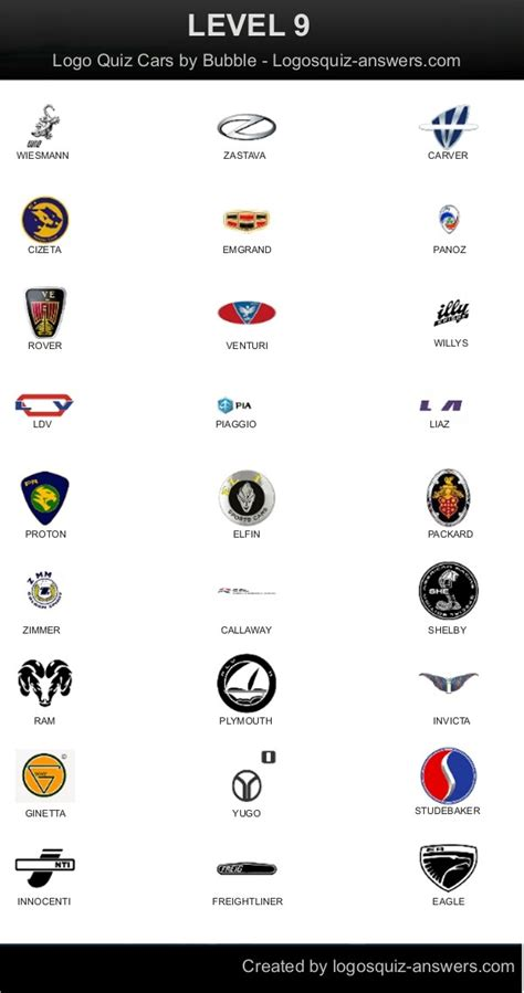 car logos quiz 10 best images about car logo quiz answers on pinterest