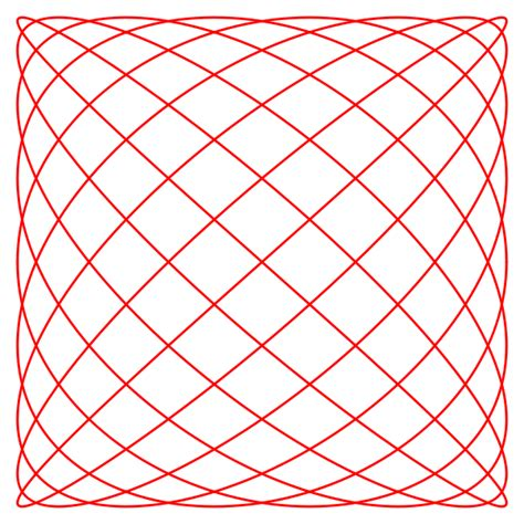 sketch lissajous pattern file lissajous curve 9by8 svg wikimedia commons