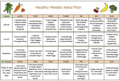 easy to follow diet plans