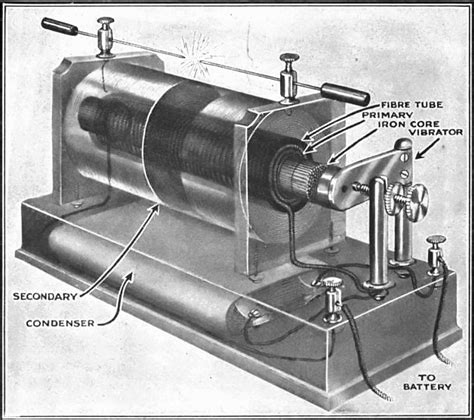 electrical induction wiki file induction coil cutaway jpg wikimedia commons