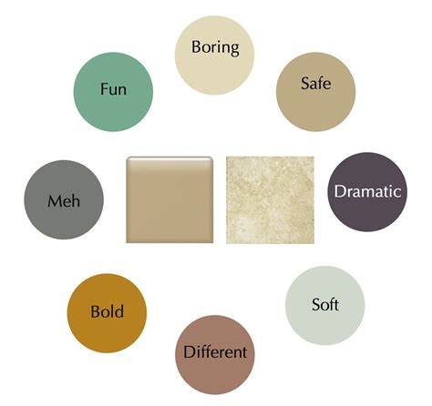 What color to chose for your bathroom when you have ugly tile decorating by donna color expert