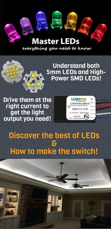 what to know about led lights 1000 images about electronics on pinterest charger