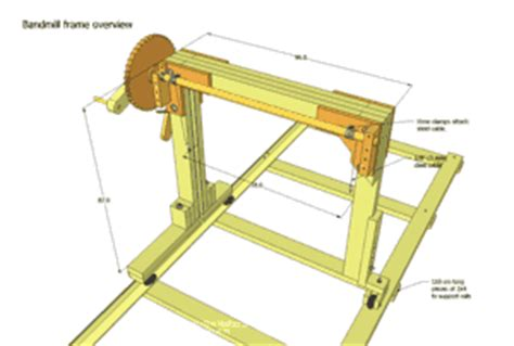 bandsaw sawmill plans  sale