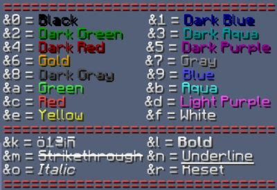 how to color signs in minecraft guide hypixel housing sign or name color commands