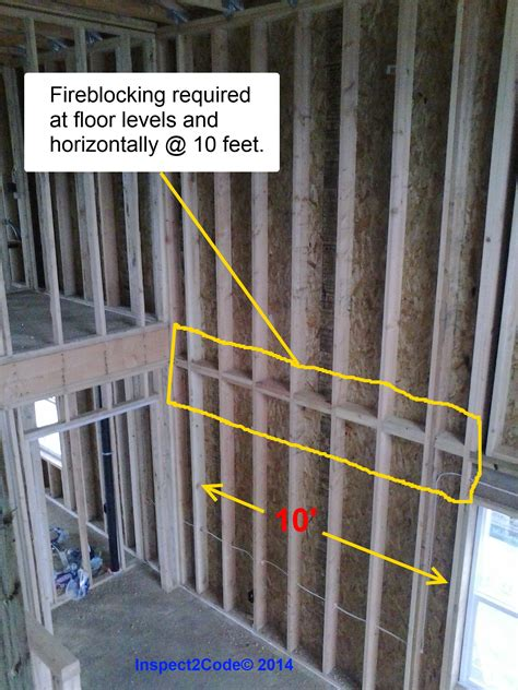 building code requirement fireblocking between floors