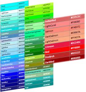 list of basic colors small basic curriculum lesson 2 1 graphics window