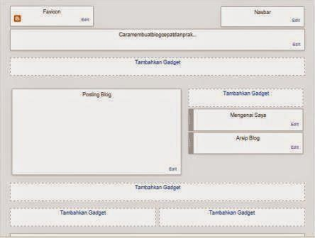mengatur tata letak layout dokumen cara membuat blog dengan praktis di blogger