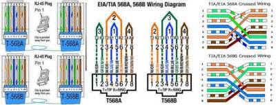 ethernet wall connector t568b wiring diagram get free image about wiring diagram