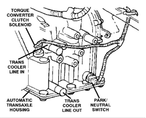 how to replace a neutral relay on a 1985 honda prelude how to replace neutral safety switch on 2000 dodge caravan
