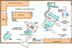 woodworking shop floor plans small shop layout wood shop to dream for pinterest