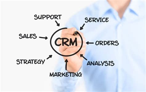 you need a crm a customer relationship management app crm models customer relationship management model