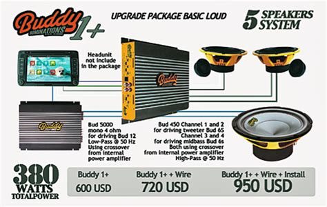 format video audio mobil paket audio mobil buddy dominations quot basic loud