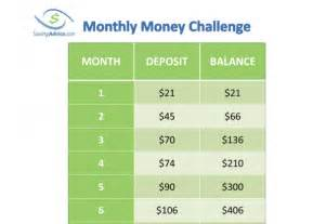 a monthly chart for the 52 week money challenge