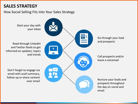 sales strategy template powerpoint sales strategy template 6 jpgmemo templates word memo