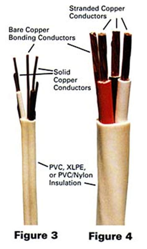 non metallic sheathed cable ccbda section 6 non metallic sheathed cables