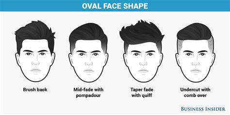 haircut based on your shape hairstyle based on face shape men hairstyles