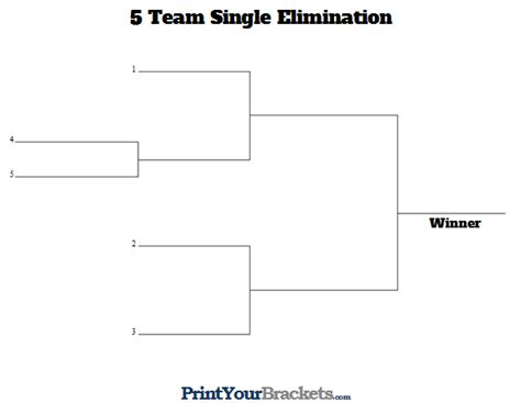 5 team robin template 5 team seeded single elimination bracket printable
