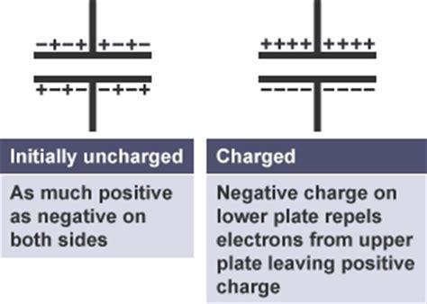 capacitor bite size bitesize higher physics capacitors revision 1