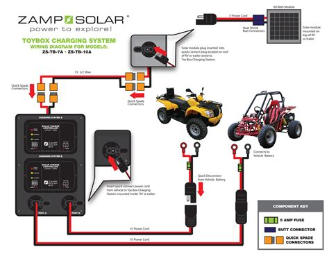 portable solar panel wiring diagram solar free printable wiring diagrams