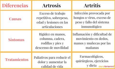 tratamiento de la artrosis con infiltraciones tratamiento de la artrosis con infiltraciones nueva