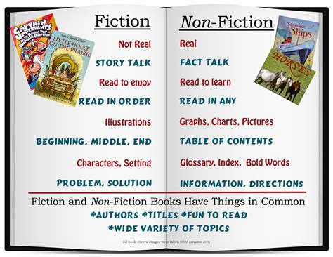 non fiction biography reading lesson beyond the words what is the difference between fiction and nonfiction