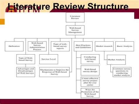 how to structure a literature review for a dissertation literature review organizing writing ppt