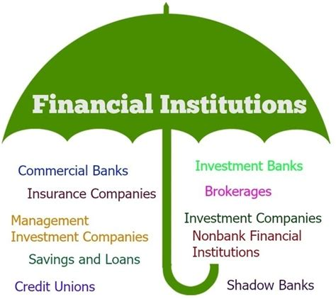 commercial bank and investment bank what is the difference between banks and financial