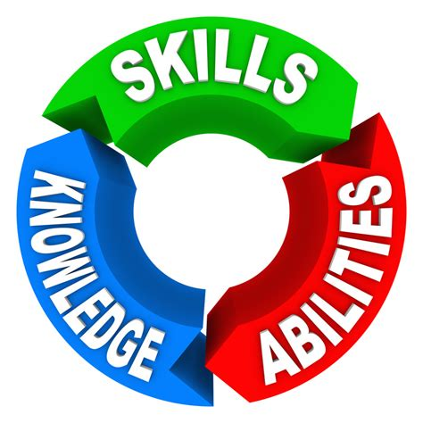 individual ksas knowledge skills and abilities