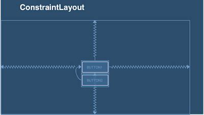 xamarin relativelayout tutorial posted by subbu b at 09 34 no comments
