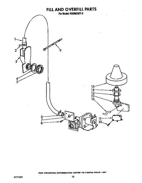 kitchenaid dishwasher parts diagram kitchenaid kudm220t0 timer stove clocks and appliance timers