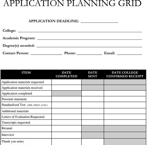 Mba Application Checklist by 301 Moved