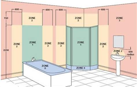Shower Vone 1 zone installation guidelines architectural ironmongery sds