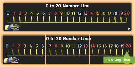 printable number line wall display 0 to 20 number line display banner maths display board