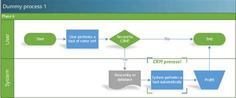 crm flowchart crm s process flowchart create a flowchart