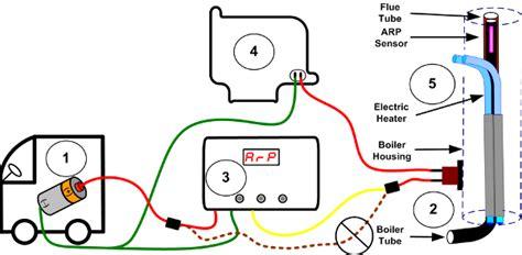 wiring diagram norcold n821 wiring rs 422 elsavadorla