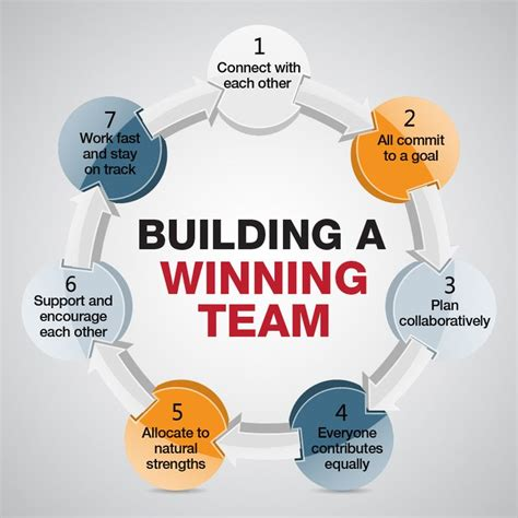 team building team builders team building companies 8 best teamwork project images on pinterest team